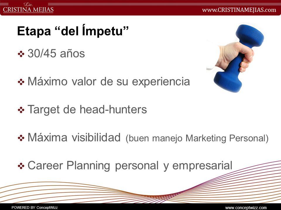 POWERED BY ConceptWizz www.conceptwizz.com Etapa del Ímpetu 30/45 años Máximo valor de su experiencia Target de head-hunters Máxima visibilidad (buen manejo Marketing Personal) Career Planning personal y empresarial