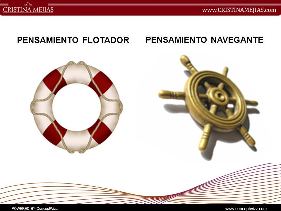 POWERED BY ConceptWizz www.conceptwizz.com PENSAMIENTO FLOTADOR PENSAMIENTO NAVEGANTE