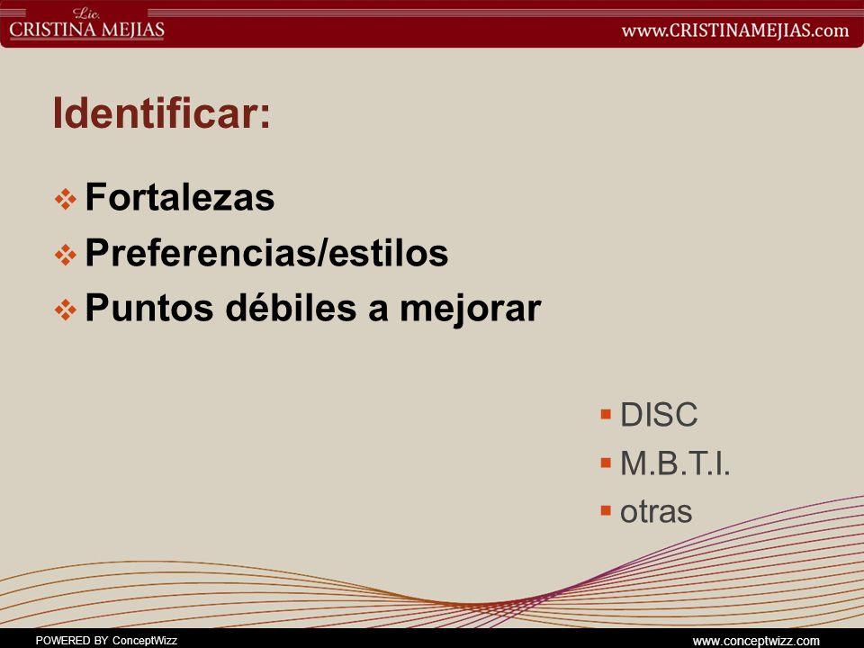 POWERED BY ConceptWizz www.conceptwizz.com Identificar: Fortalezas Preferencias/estilos Puntos débiles a mejorar DISC M.B.T.I.