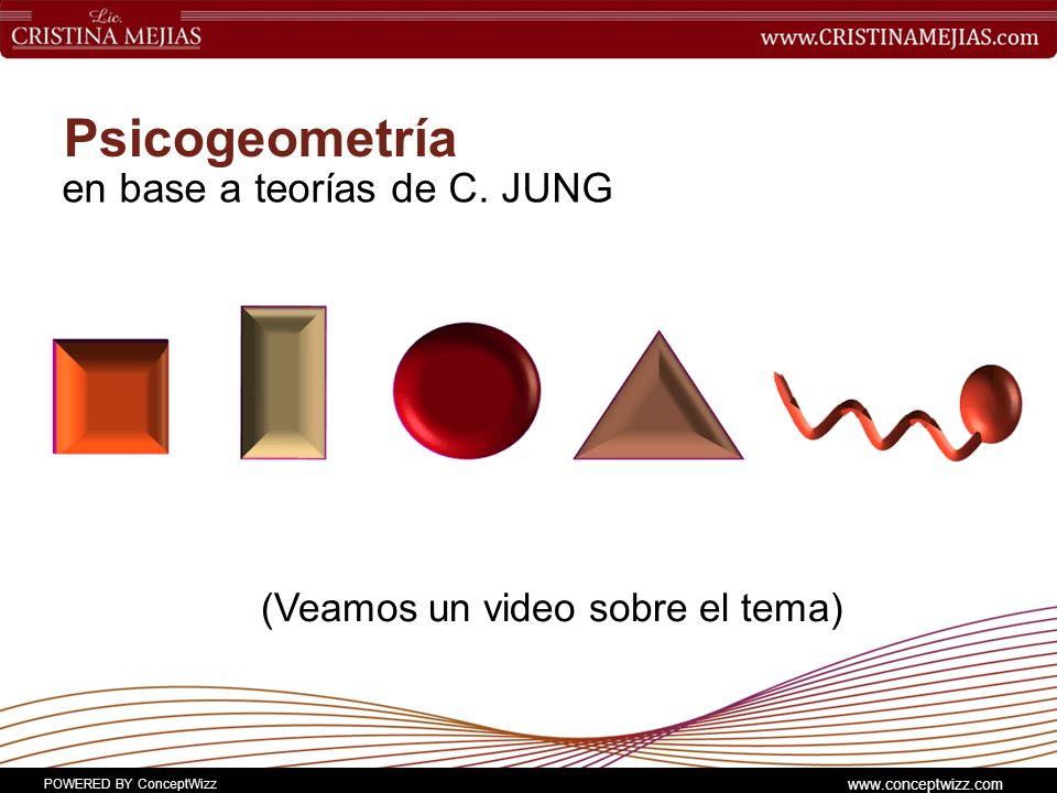 POWERED BY ConceptWizz www.conceptwizz.com Psicogeometría en base a teorías de C.