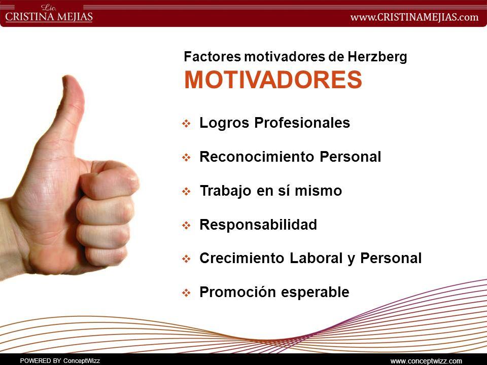 POWERED BY ConceptWizz www.conceptwizz.com Factores motivadores de Herzberg MOTIVADORES Logros Profesionales Reconocimiento Personal Trabajo en sí mismo Responsabilidad Crecimiento Laboral y Personal Promoción esperable