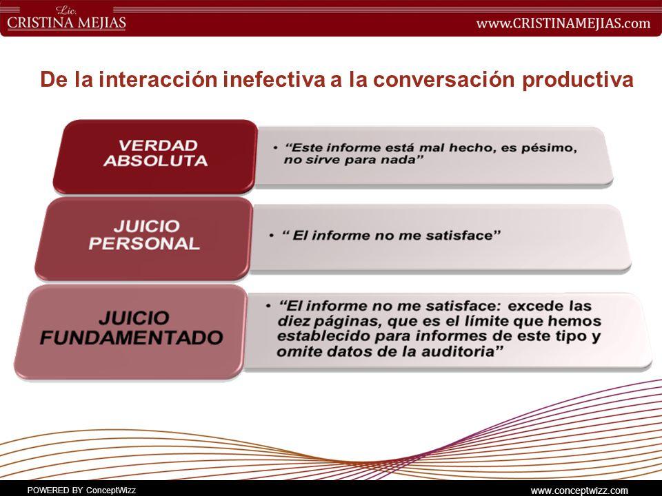 POWERED BY ConceptWizz www.conceptwizz.com De la interacción inefectiva a la conversación productiva