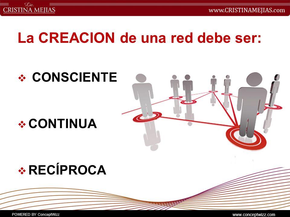 POWERED BY ConceptWizz www.conceptwizz.com La CREACION de una red debe ser: CONSCIENTE CONTINUA RECÍPROCA