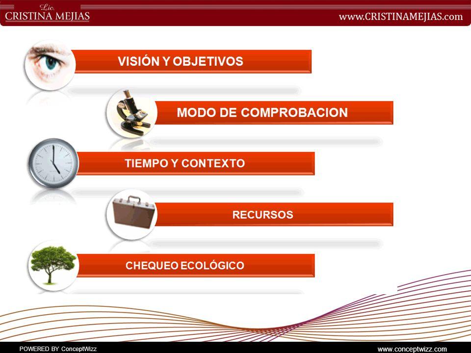 POWERED BY ConceptWizz www.conceptwizz.com