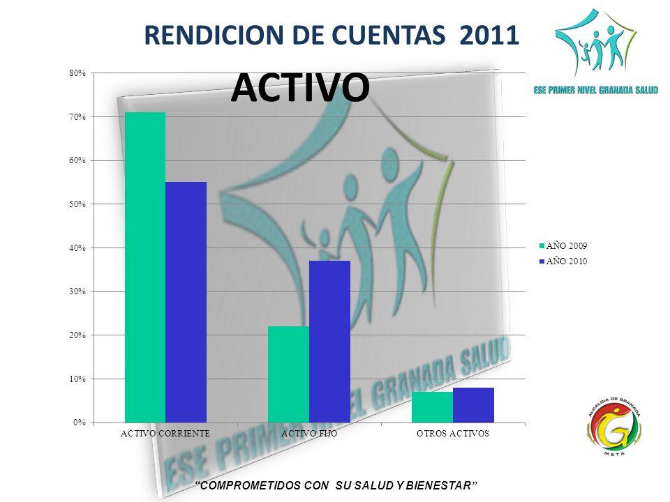 RENDICION DE CUENTAS 2011 COMPROMETIDOS CON SU SALUD Y BIENESTAR ACTIVO