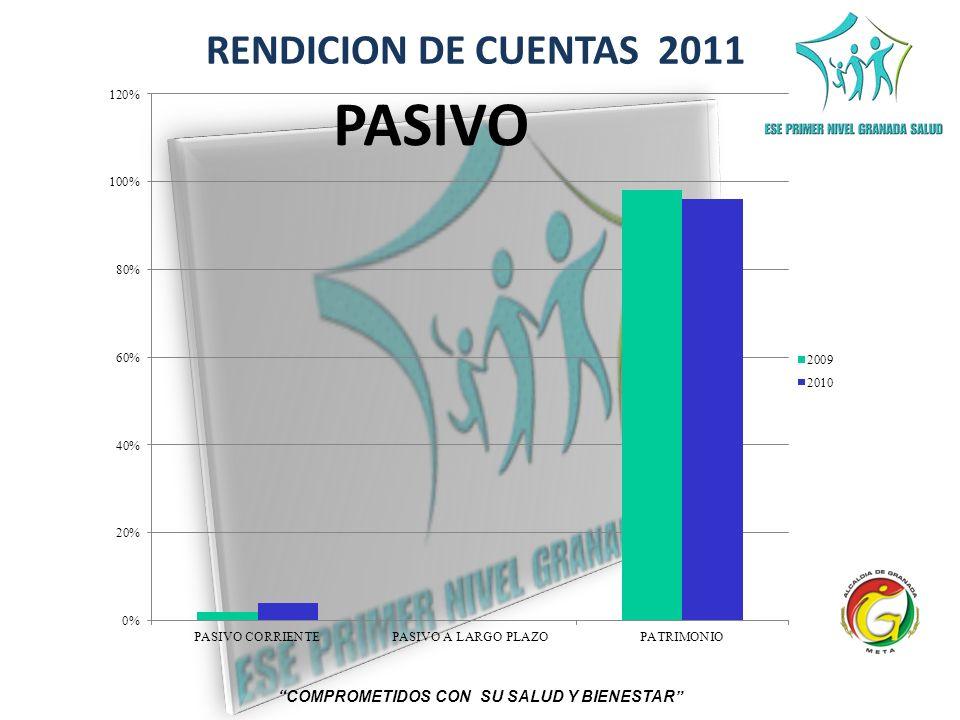 RENDICION DE CUENTAS 2011 COMPROMETIDOS CON SU SALUD Y BIENESTAR PASIVO