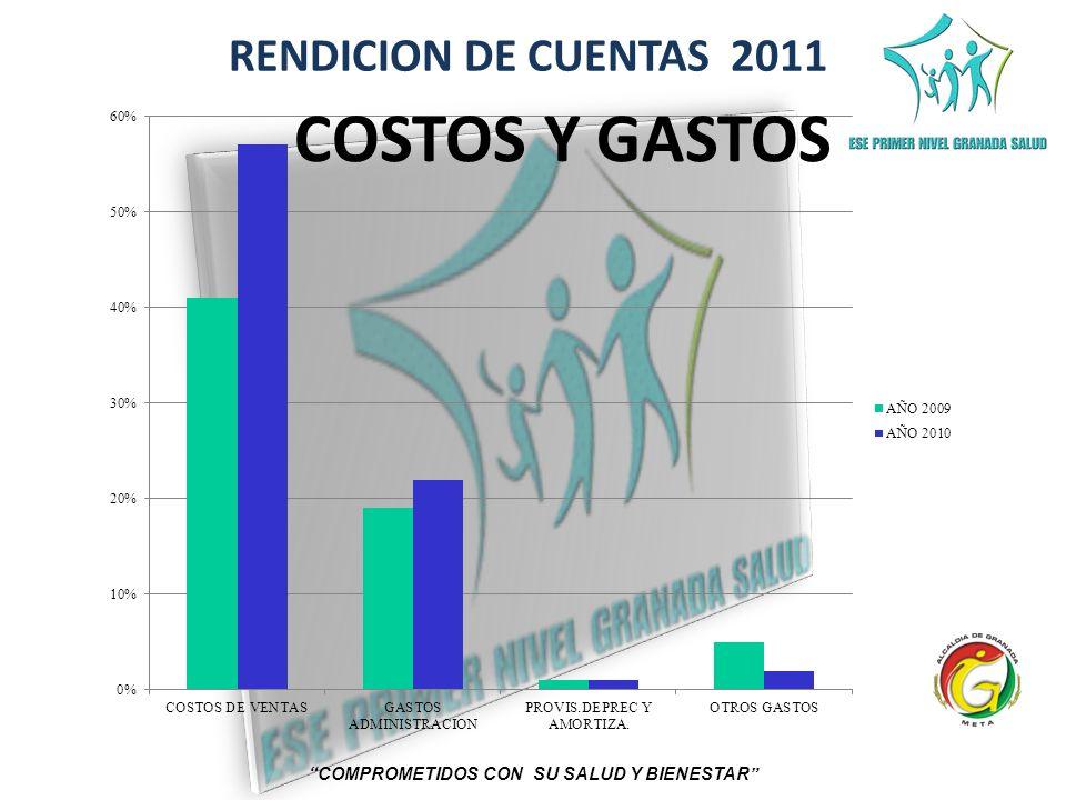 RENDICION DE CUENTAS 2011 COMPROMETIDOS CON SU SALUD Y BIENESTAR COSTOS Y GASTOS