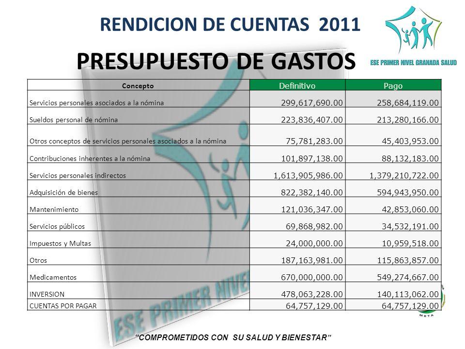 RENDICION DE CUENTAS 2011 COMPROMETIDOS CON SU SALUD Y BIENESTAR Concepto DefinitivoPago Servicios personales asociados a la nómina 299,617,690.00 258