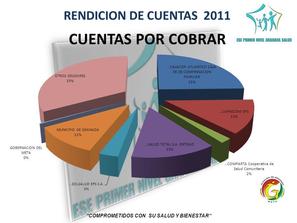 RENDICION DE CUENTAS 2011 COMPROMETIDOS CON SU SALUD Y BIENESTAR