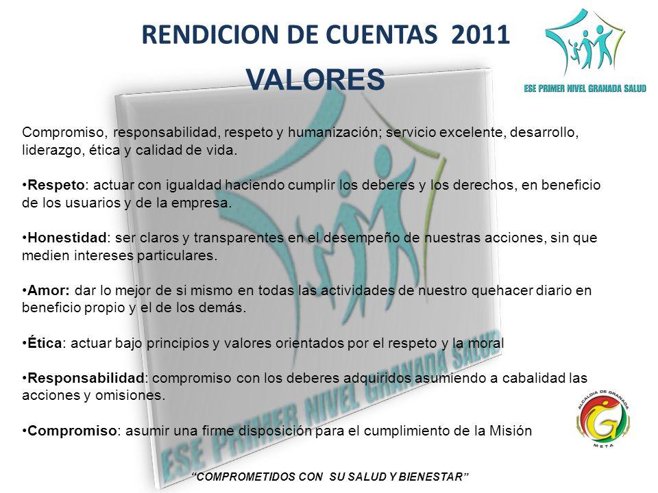RENDICION DE CUENTAS 2011 COMPROMETIDOS CON SU SALUD Y BIENESTAR PRESUPUESTO DE GASTOS