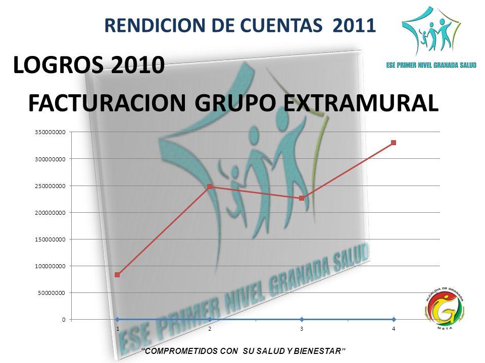 RENDICION DE CUENTAS 2011 COMPROMETIDOS CON SU SALUD Y BIENESTAR LOGROS 2010 FACTURACION GRUPO EXTRAMURAL
