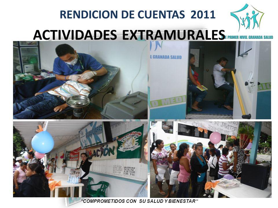RENDICION DE CUENTAS 2011 COMPROMETIDOS CON SU SALUD Y BIENESTAR ACTIVIDADES EXTRAMURALES