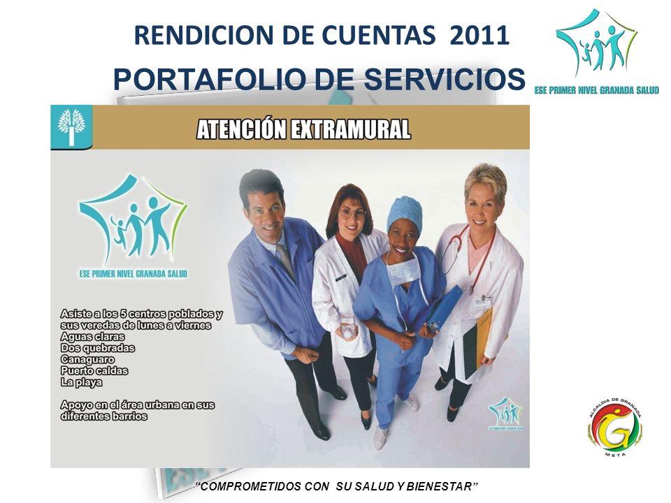 RENDICION DE CUENTAS 2011 COMPROMETIDOS CON SU SALUD Y BIENESTAR ESTADO DE ACTIVIDAD FINANCIERA, ECONÓMICA, SOCIAL Y AMBIENTAL A 31 DE DICIEMBRE DE 2009 VS 31 DE DICIEMBRE DE 2010 NIT.900.005.594-0 CódigoConceptoPeríodo ActualAnterior 31-12-1031-12-09 INGRESOS OPERACIONALES2.608.1142.773.289 43Venta de Servicios2.608.1142.773.289 GASTOS OPERACIONALES Y COSTOS DE OPERACION2.657.5262.157.016 51Administración720.863672.394 53Provisiones, depreciaciones y amortizaciones45.58547.197 63Costos de venta de servicios1.891.0781.437.425 EXCEDENTE (DÉFICIT) OPERACIONAL-49.412616.273 48OTROS INGRESOS700.918764.347 58OTROS GASTOS65.650166.316 EXCEDENTE (DÉFICIT) DEL EJERCICIO585.8561.214.304