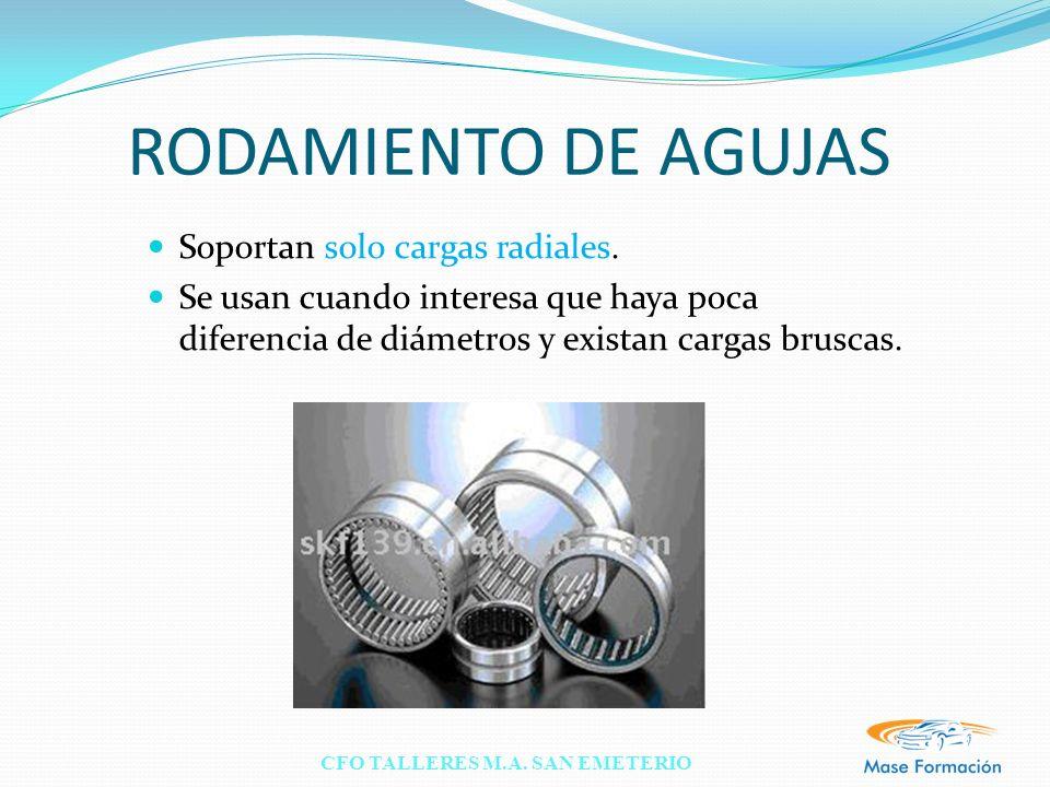 CFO TALLERES M.A. SAN EMETERIO RODAMIENTO DE AGUJAS Soportan solo cargas radiales. Se usan cuando interesa que haya poca diferencia de diámetros y exi