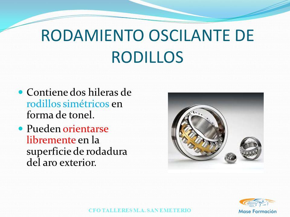 CFO TALLERES M.A. SAN EMETERIO RODAMIENTO OSCILANTE DE RODILLOS Contiene dos hileras de rodillos simétricos en forma de tonel. Pueden orientarse libre