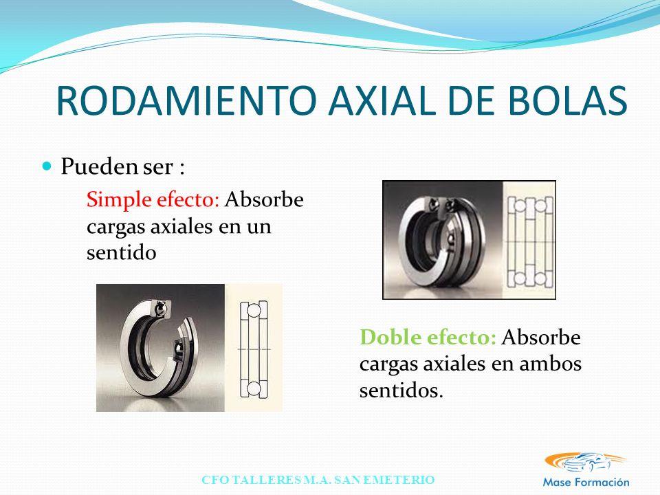 CFO TALLERES M.A. SAN EMETERIO RODAMIENTO AXIAL DE BOLAS Pueden ser : Simple efecto: Absorbe cargas axiales en un sentido Doble efecto: Absorbe cargas