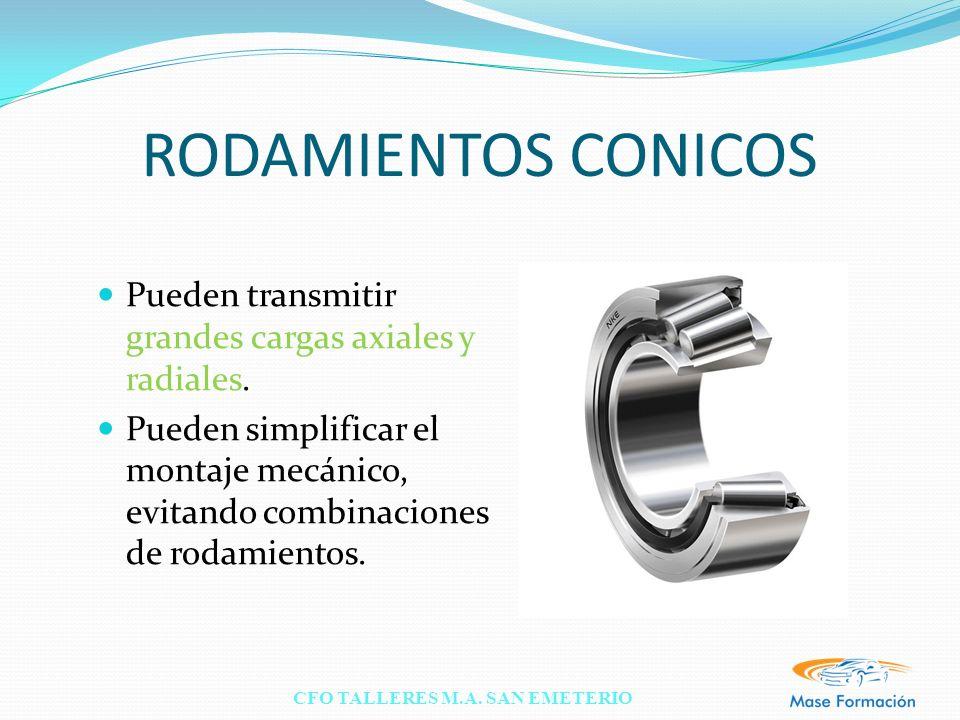 CFO TALLERES M.A. SAN EMETERIO RODAMIENTOS CONICOS Pueden transmitir grandes cargas axiales y radiales. Pueden simplificar el montaje mecánico, evitan