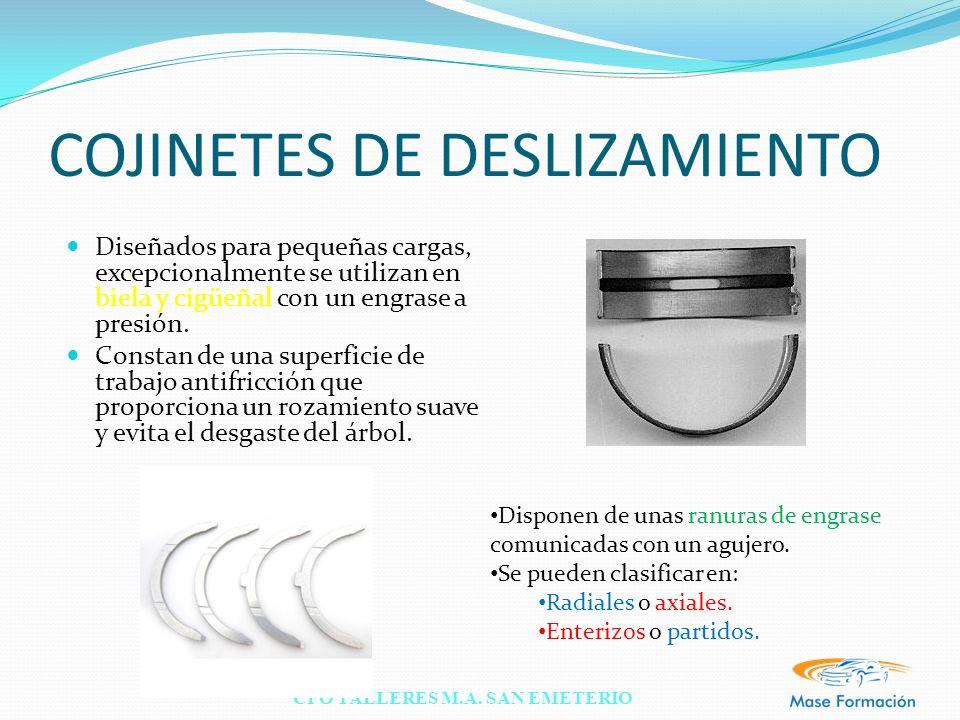 CFO TALLERES M.A. SAN EMETERIO COJINETES DE DESLIZAMIENTO Diseñados para pequeñas cargas, excepcionalmente se utilizan en biela y cigüeñal con un engr