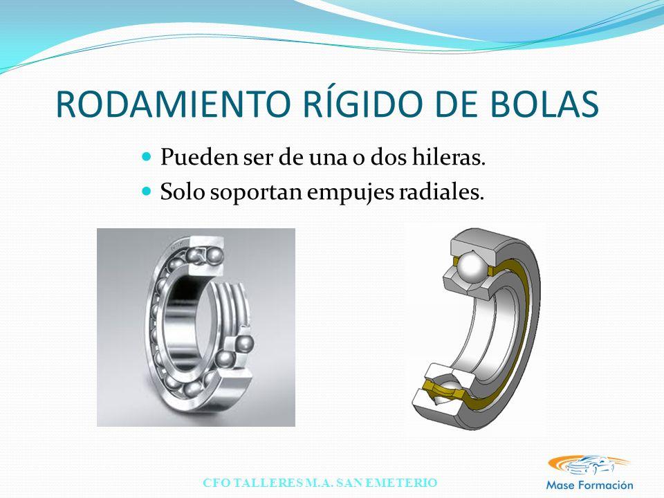 CFO TALLERES M.A. SAN EMETERIO RODAMIENTO RÍGIDO DE BOLAS Pueden ser de una o dos hileras. Solo soportan empujes radiales.