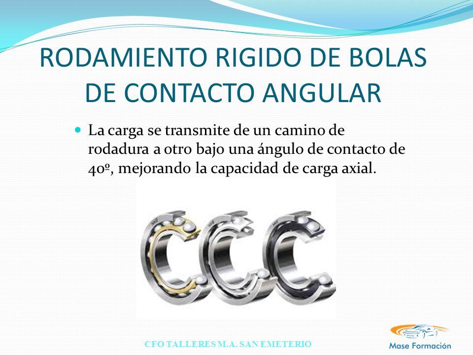 CFO TALLERES M.A. SAN EMETERIO RODAMIENTO RIGIDO DE BOLAS DE CONTACTO ANGULAR La carga se transmite de un camino de rodadura a otro bajo una ángulo de