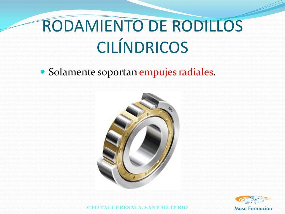 CFO TALLERES M.A. SAN EMETERIO RODAMIENTO DE RODILLOS CILÍNDRICOS Solamente soportan empujes radiales.