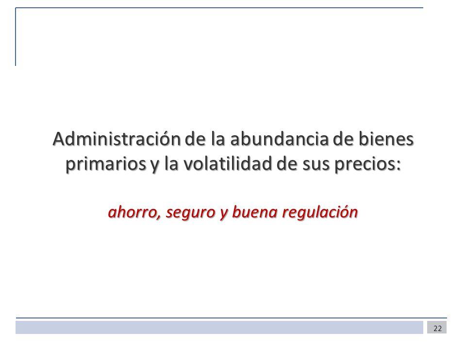 Administración de la abundancia de bienes primarios y la volatilidad de sus precios: ahorro, seguro y buena regulación 22