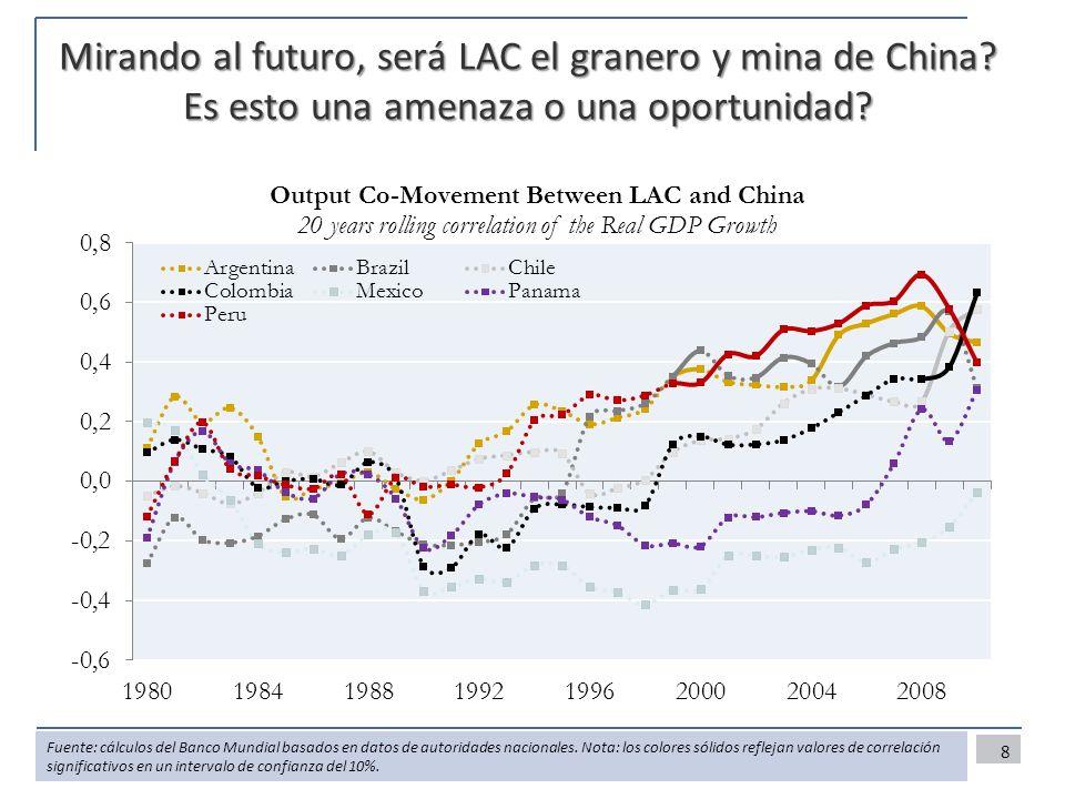 Mirando al futuro, será LAC el granero y mina de China.