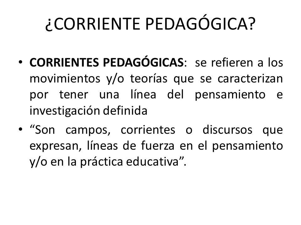 CORRIENTES PEDAGÓGICAS IDENTIFICADAS A PARTIR DEL SIGLO XVIII LA EDUCACIÓN PARA INSTRUIR, ENSEÑAR Y FORMAR EL ESTUDIANTE E SÍ MISMO TIENE LAS CAPACIDADES PARA LOGRAR SU PROPIO DESARROLLO PEDAGOGÍAS TRADICIONALES PEDAGOGÍAS ACTIVAS MODELOS HETERO- ESTRUCTURANTES MODELOS AUTO- ESTRUCTURANTES