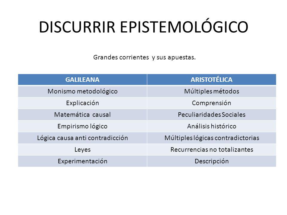 Positivismo El Positivismo es una corriente o escuela filosófica que afirma que el único conocimiento auténtico es el conocimiento científico.