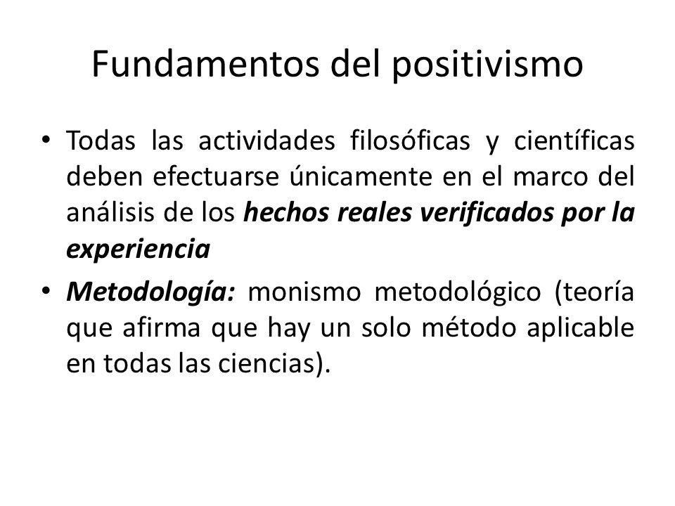 Fundamentos del positivismo Todas las actividades filosóficas y científicas deben efectuarse únicamente en el marco del análisis de los hechos reales