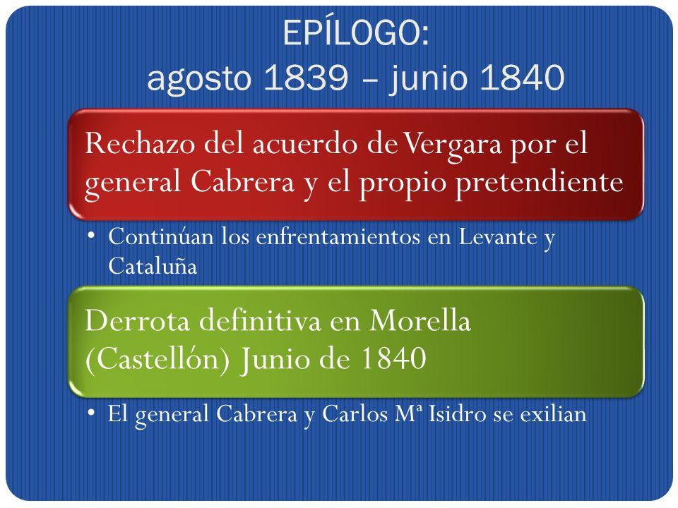 Rechazo del acuerdo de Vergara por el general Cabrera y el propio pretendiente Continúan los enfrentamientos en Levante y Cataluña Derrota definitiva en Morella (Castellón) Junio de 1840 El general Cabrera y Carlos Mª Isidro se exilian EPÍLOGO: agosto 1839 – junio 1840