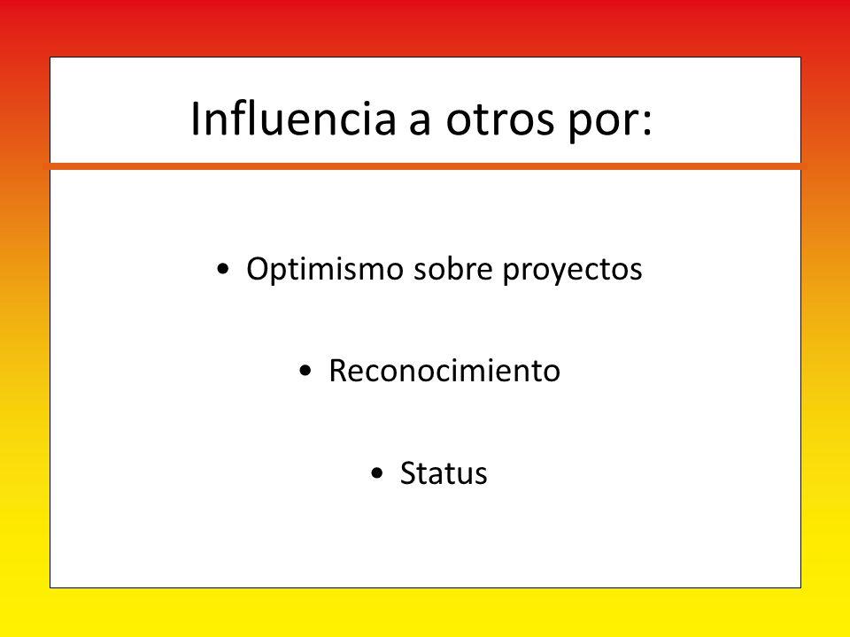 Optimismo sobre proyectos Reconocimiento Status Influencia a otros por: