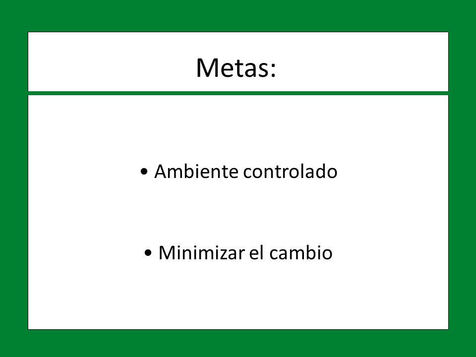 Metas: Ambiente controlado Ambiente controlado Minimizar el cambio Minimizar el cambio