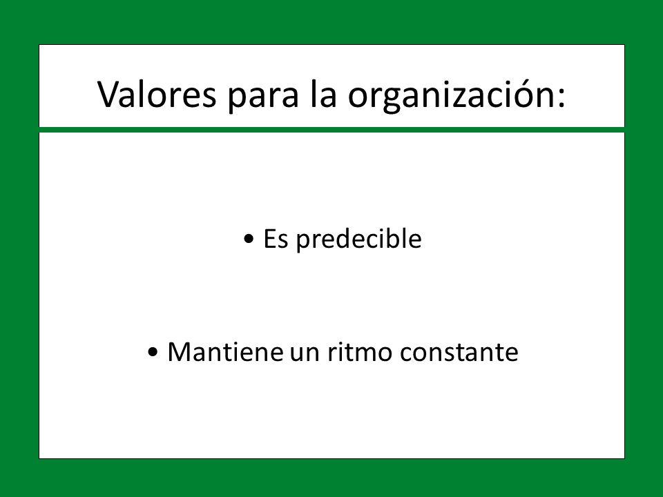 Valores para la organización: Es predecible Es predecible Mantiene un ritmo constante Mantiene un ritmo constante