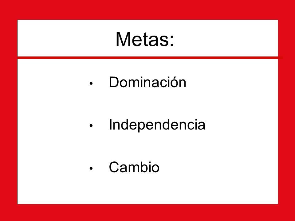 Dominación Dominación Independencia Independencia Cambio Cambio Metas:
