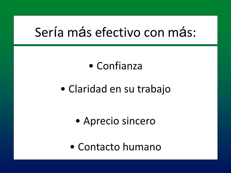 Confianza Confianza Claridad en su trabajo Claridad en su trabajo Aprecio sincero Aprecio sincero Contacto humano Contacto humano Ser í a m á s efectivo con m á s:
