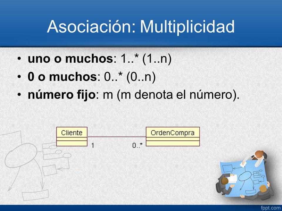 Asociación: Multiplicidad uno o muchos: 1..* (1..n) 0 o muchos: 0..* (0..n) número fijo: m (m denota el número).