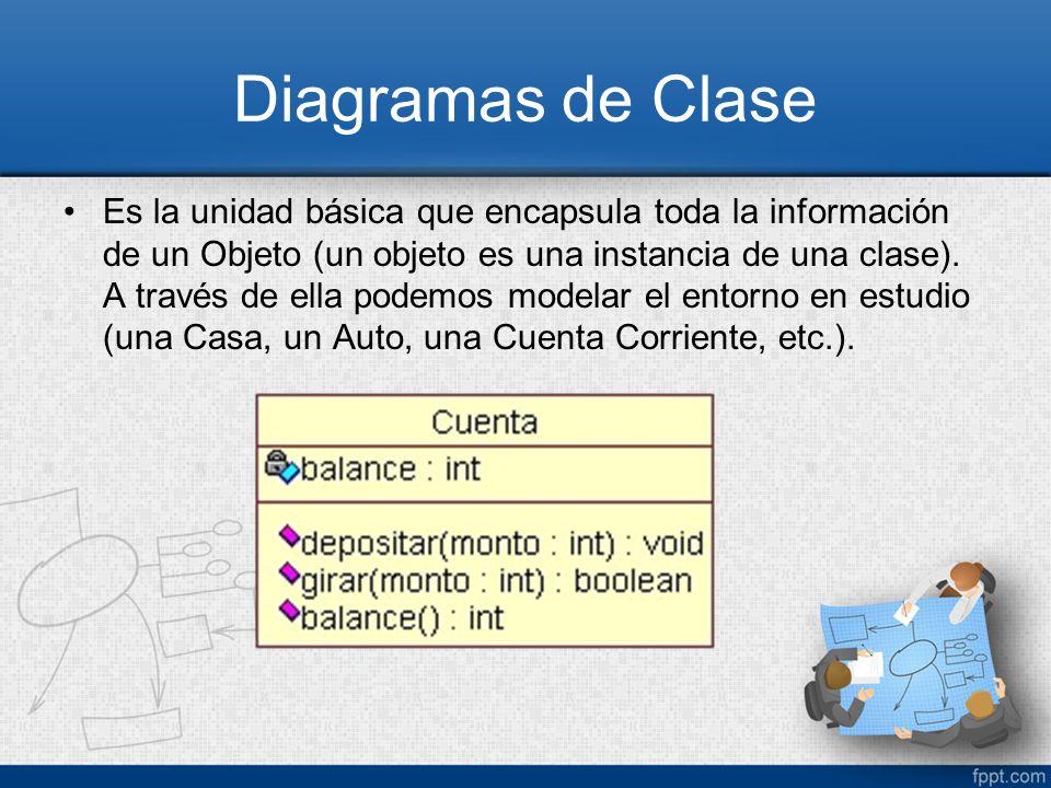 Diagramas de Clase Es la unidad básica que encapsula toda la información de un Objeto (un objeto es una instancia de una clase). A través de ella pode