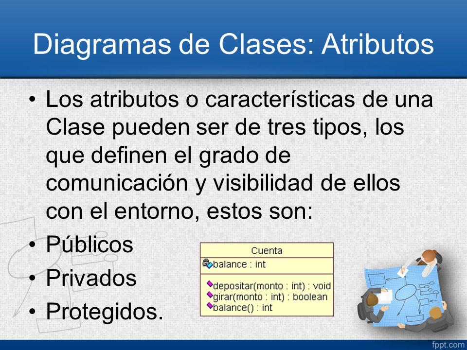 Diagramas de Clases: Atributos Los atributos o características de una Clase pueden ser de tres tipos, los que definen el grado de comunicación y visib