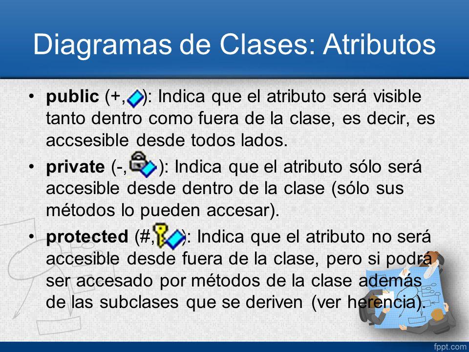 Diagramas de Clases: Atributos public (+, ): Indica que el atributo será visible tanto dentro como fuera de la clase, es decir, es accsesible desde to