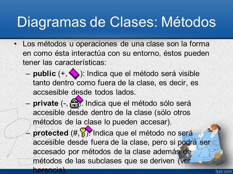 Diagramas de Clases: Métodos Los métodos u operaciones de una clase son la forma en como ésta interactúa con su entorno, éstos pueden tener las caract