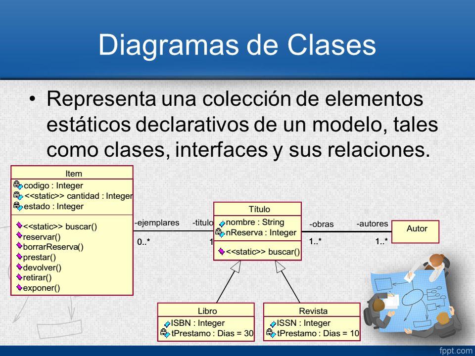 Diagramas de Clases Representa una colección de elementos estáticos declarativos de un modelo, tales como clases, interfaces y sus relaciones.