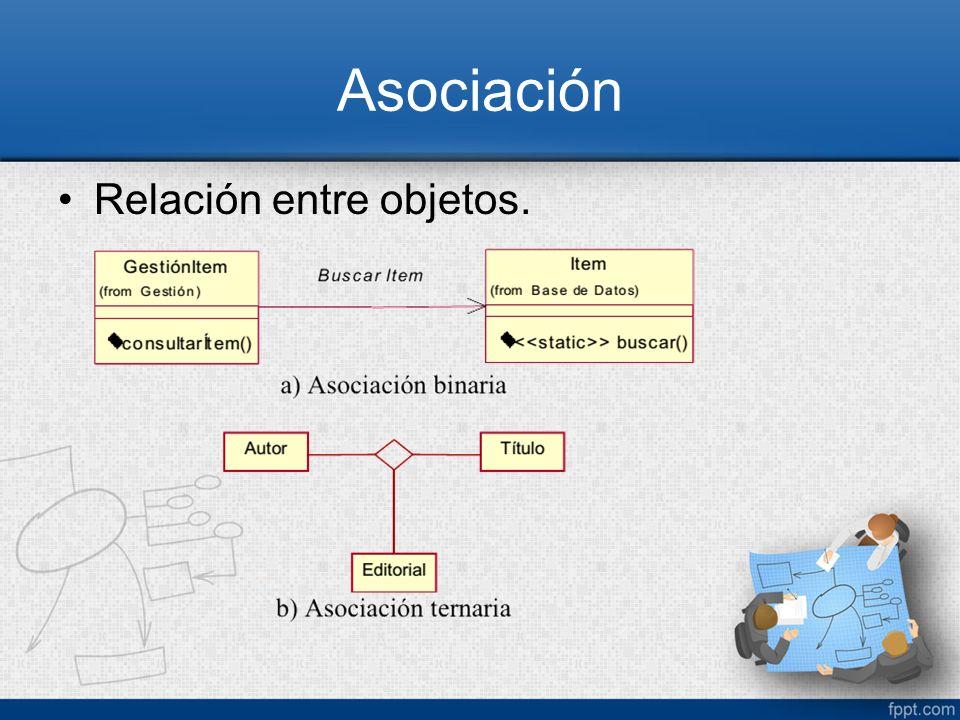 Asociación: Agregación Un elemento contiene elementos de otro tipo de elementos y no esta obligado a tener otros elementos para existir.