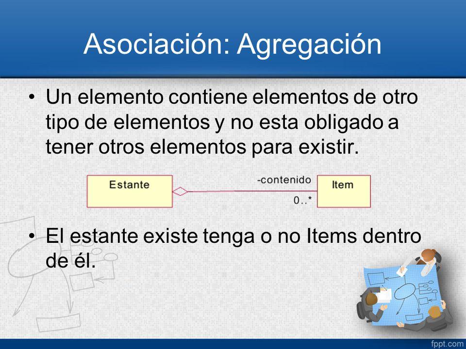 Asociación: Agregación Un elemento contiene elementos de otro tipo de elementos y no esta obligado a tener otros elementos para existir. El estante ex