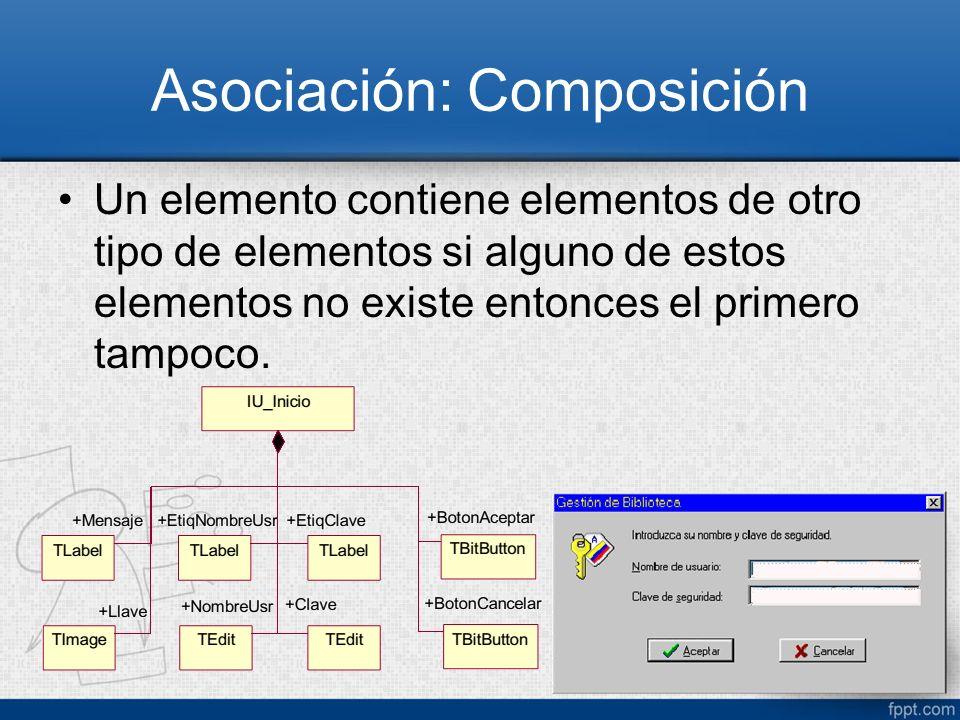 Asociación: Composición Un elemento contiene elementos de otro tipo de elementos si alguno de estos elementos no existe entonces el primero tampoco.