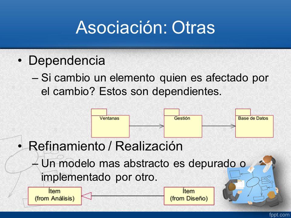 Asociación: Otras Dependencia –Si cambio un elemento quien es afectado por el cambio? Estos son dependientes. Refinamiento / Realización –Un modelo ma