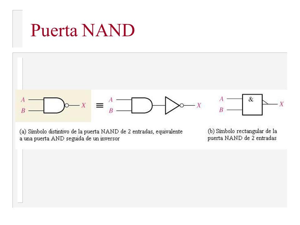 Puerta NAND