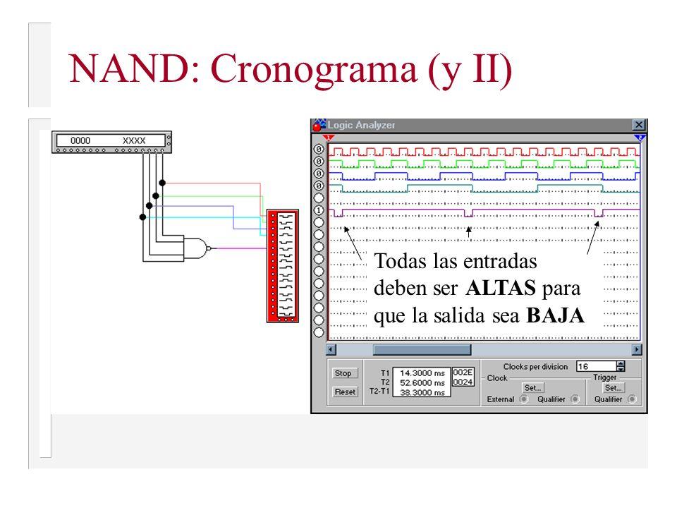 NAND: Cronograma (y II) Todas las entradas deben ser ALTAS para que la salida sea BAJA