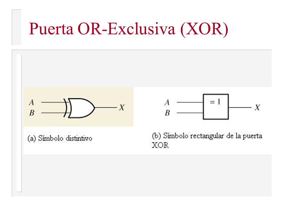 Puerta OR-Exclusiva (XOR)