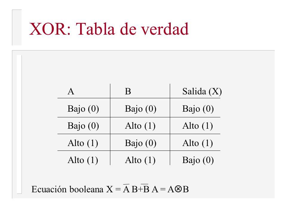 XOR: Tabla de verdad ABSalida (X) Bajo (0)Bajo (0)Bajo (0) Bajo (0)Alto (1)Alto (1) Alto (1)Bajo (0)Alto (1) Alto (1)Alto (1)Bajo (0) Ecuación boolean